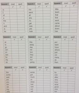 5 Minute Box word list